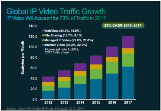 IP_video_1.JPG