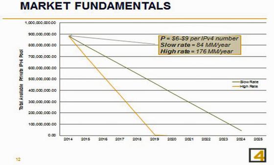 Market_Fundamentals.JPG