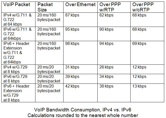 Audin-IPV6-VoIP.JPG